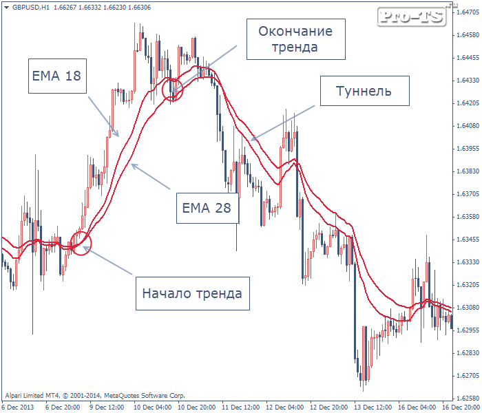 rsi-profit-taking1