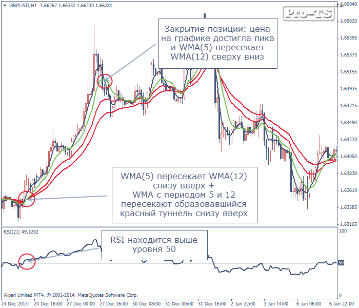 rsi-profit-taking2