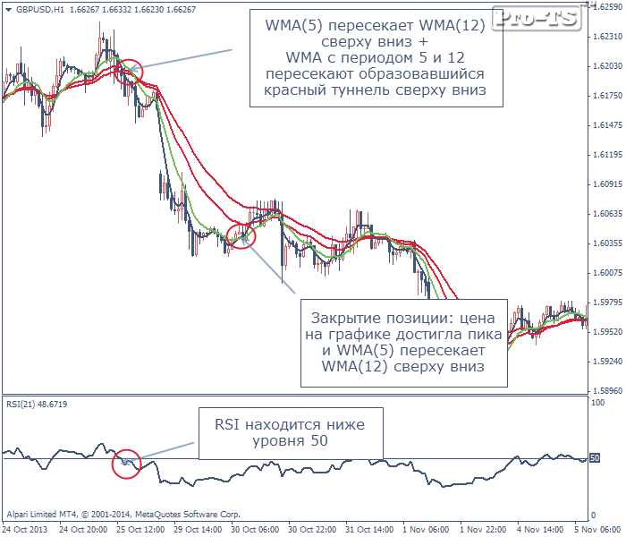 rsi-profit-taking3