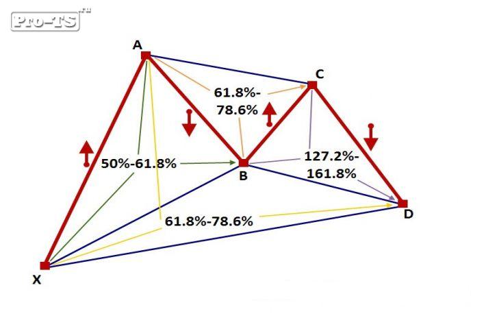 Жффект бабочки форекс якимкин в.н - рынок форекс-ваш путь к успеху скачать