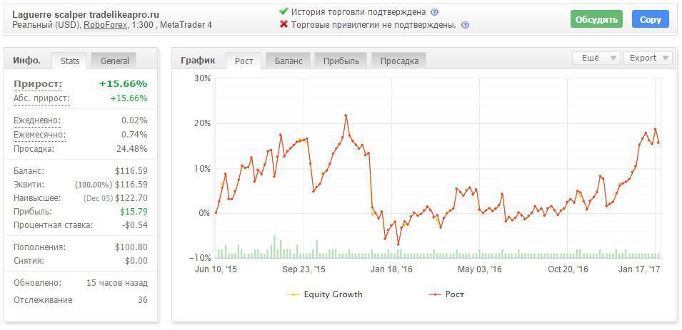 Скачать мониторинг форекс торговля биткоин доллар
