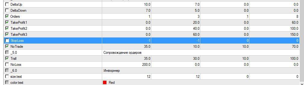 Форекс советник вектор настройки текущий валютный курс