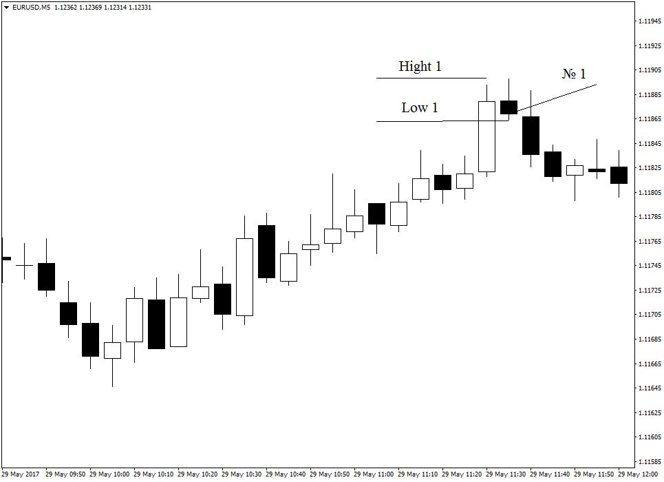 динамика курса фунта стерлингов к рублю