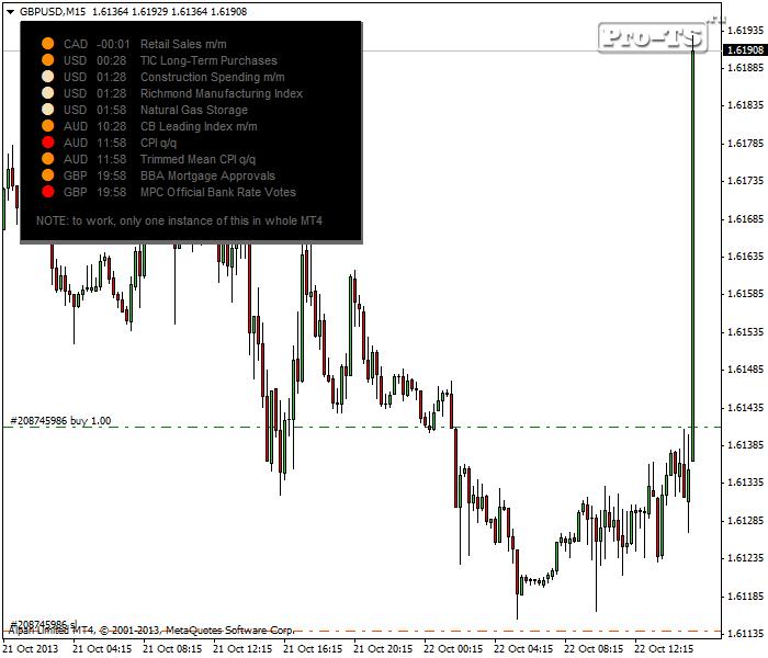 Индикатор новостей форекс для мт4 биржа форекс forex