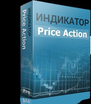 """Индикатор """"PriceAction"""""""