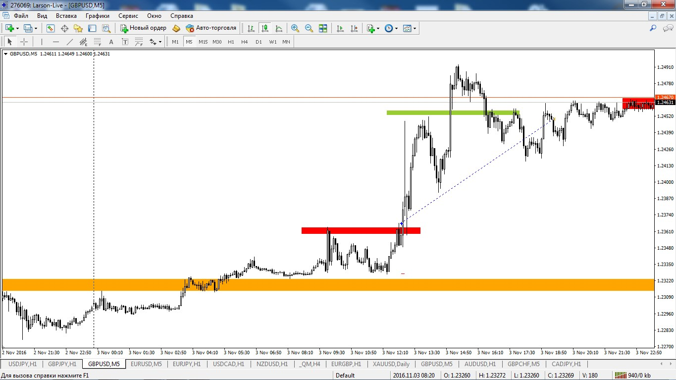 GBPUSD1gif ee25a
