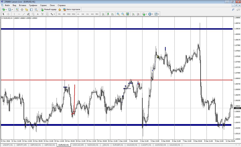 euro analitika ecb4e