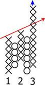 """Крестики-нолики"" Стратегия /  Point & Figure strategie Image004_cc6b0"