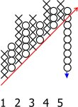 """Крестики-нолики"" Стратегия /  Point & Figure strategie Image017_b0631"