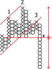 """Крестики-нолики"" Стратегия /  Point & Figure strategie Image018_61194"