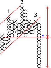 """Крестики-нолики"" Стратегия /  Point & Figure strategie Image018_a41cb"