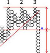 """Крестики-нолики"" Стратегия /  Point & Figure strategie Image019_3b818"