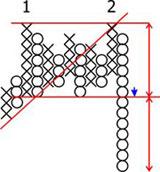 """Крестики-нолики"" Стратегия /  Point & Figure strategie Image020_933cf"
