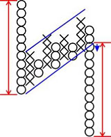 """Крестики-нолики"" Стратегия /  Point & Figure strategie Image025_07769"