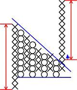 """Крестики-нолики"" Стратегия /  Point & Figure strategie Image026_0ccec"