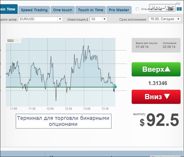 Программа для бинарных опционов скачать