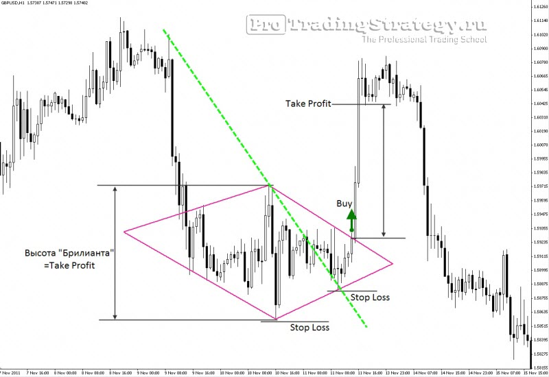 Fbs forex 4